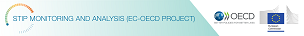 OECD Better Policies for Better Lives